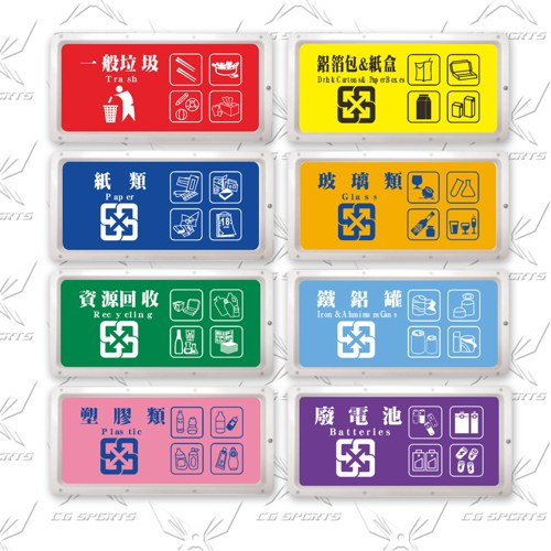 垃圾分類回收標示牌