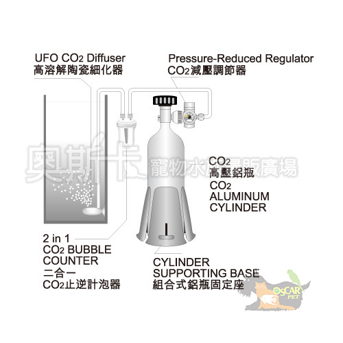 ISTA伊士達CO2單錶減壓調節器(鋁瓶側開型):奧斯卡寵物