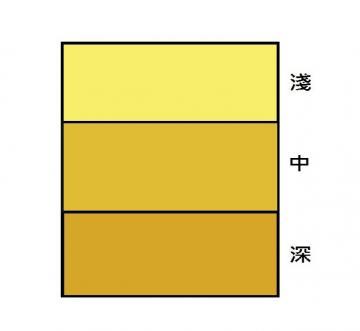 分散性 -介黃 RDE*