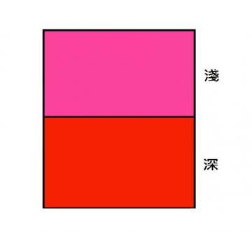 食用色素 -紅色七號  (英國)
