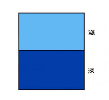 食用色素 -藍色一號(英國)