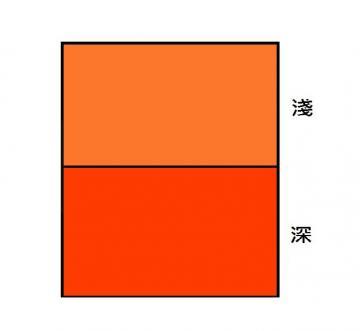 食用色素 -黃色五號(英國)