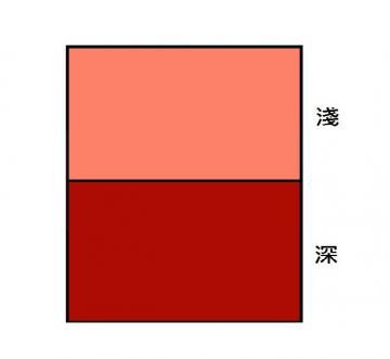 食用色素 -紅色四十號 (英國) 1kg