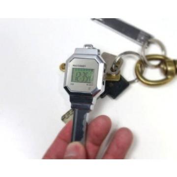 CLOT Master Key(USB Key)