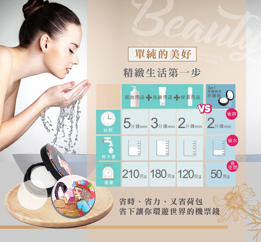 保養三合一,正確洗臉,卸妝推薦,旅行保養組,敏感肌