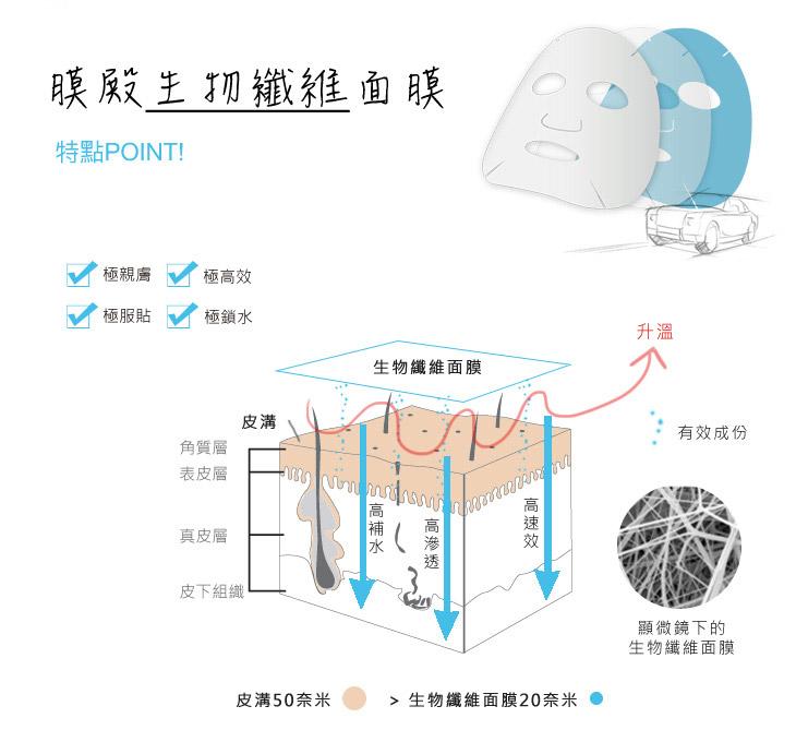 膜殿生物纖維面膜
