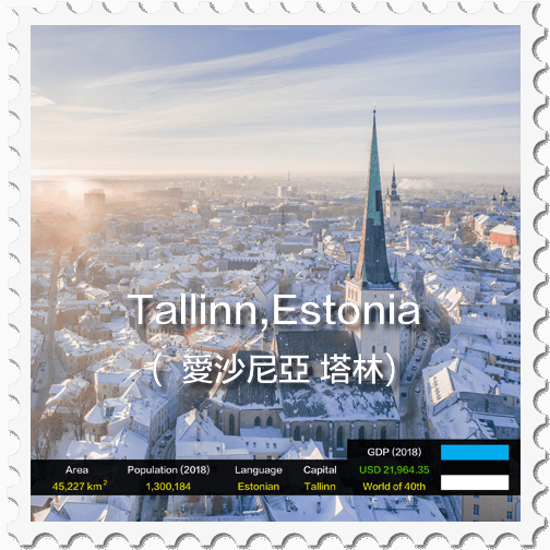 播客聯盟 愛沙尼亞塔林篇